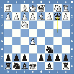 Chess Traps Sneaky Variations That You Must Learn