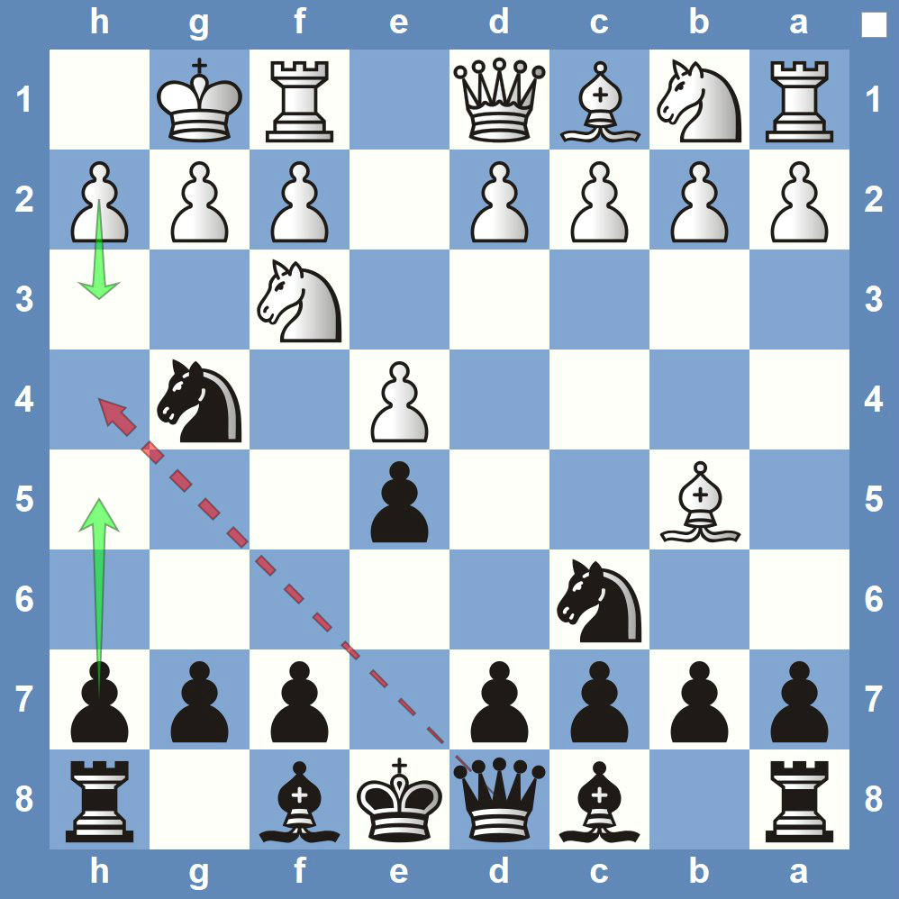 Top 6 Chess Traps The Chess Website